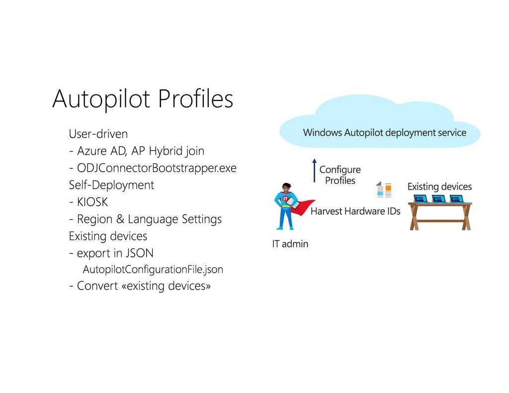 Autopilot Profiles • • • • • • • • • •
