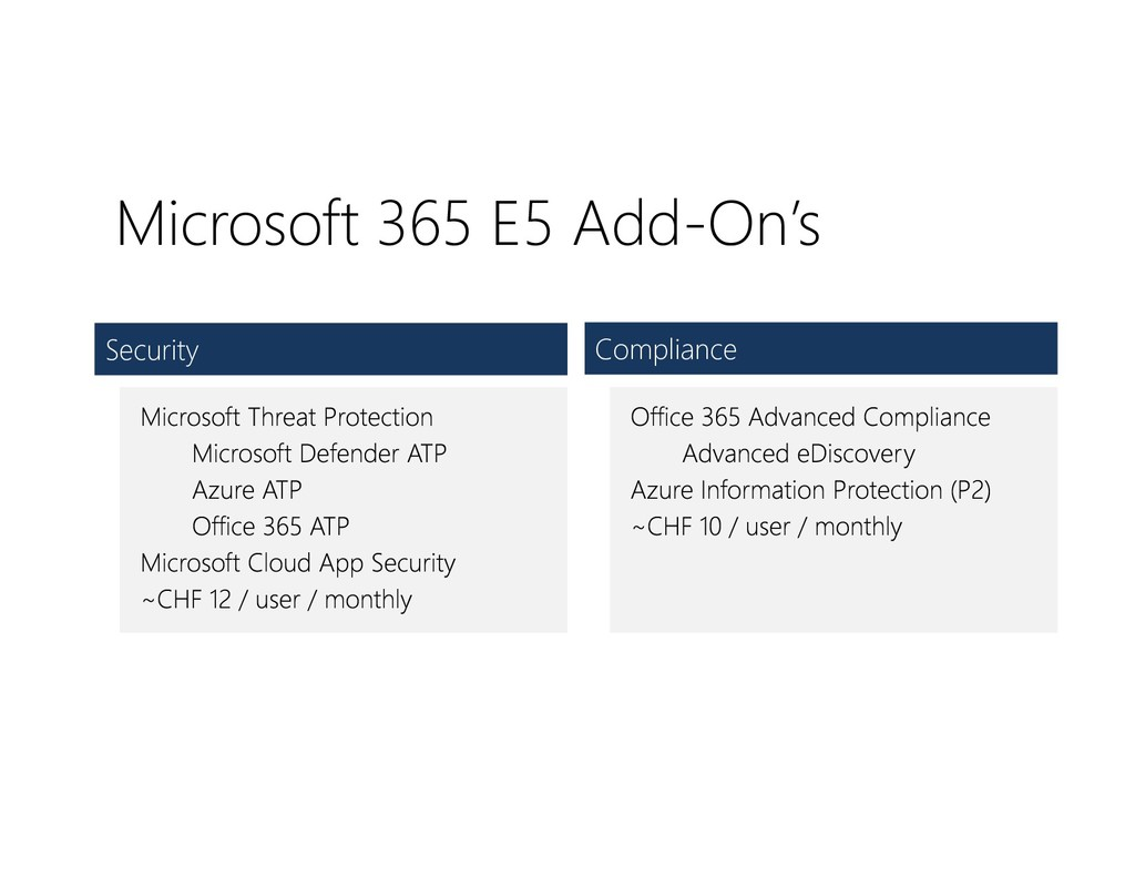 Microsoft 365 E5 Add-On's Security Compliance