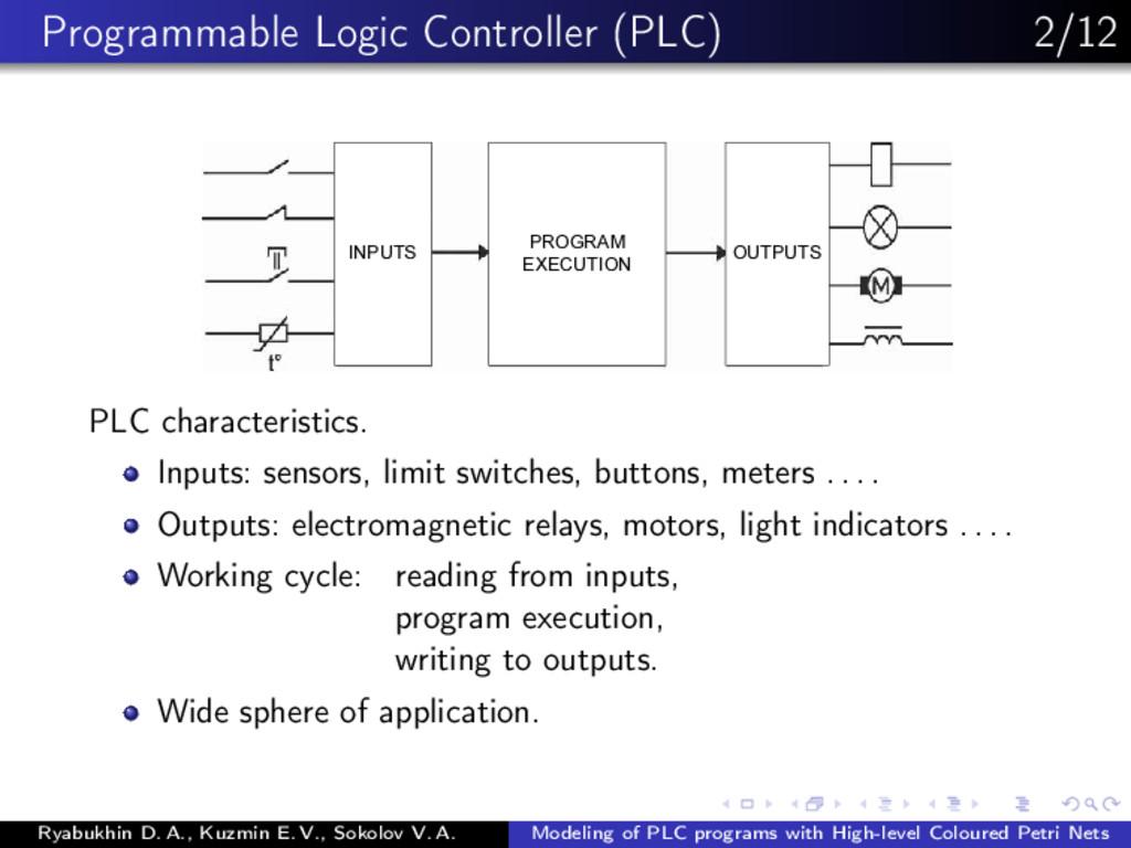 Programmable Logic Controller (PLC) 2/12 INPUTS...