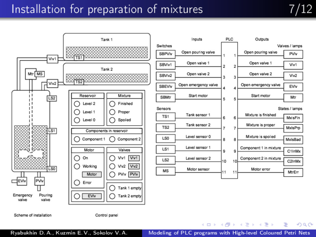 Installation for preparation of mixtures 7/12 P...