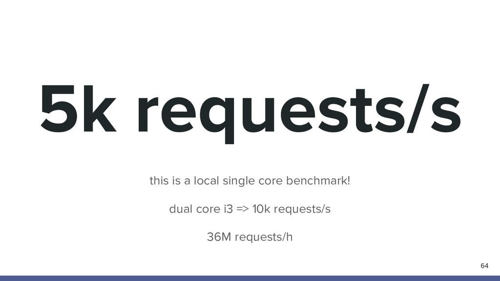 5k requests/s 64 this is a local single core be...