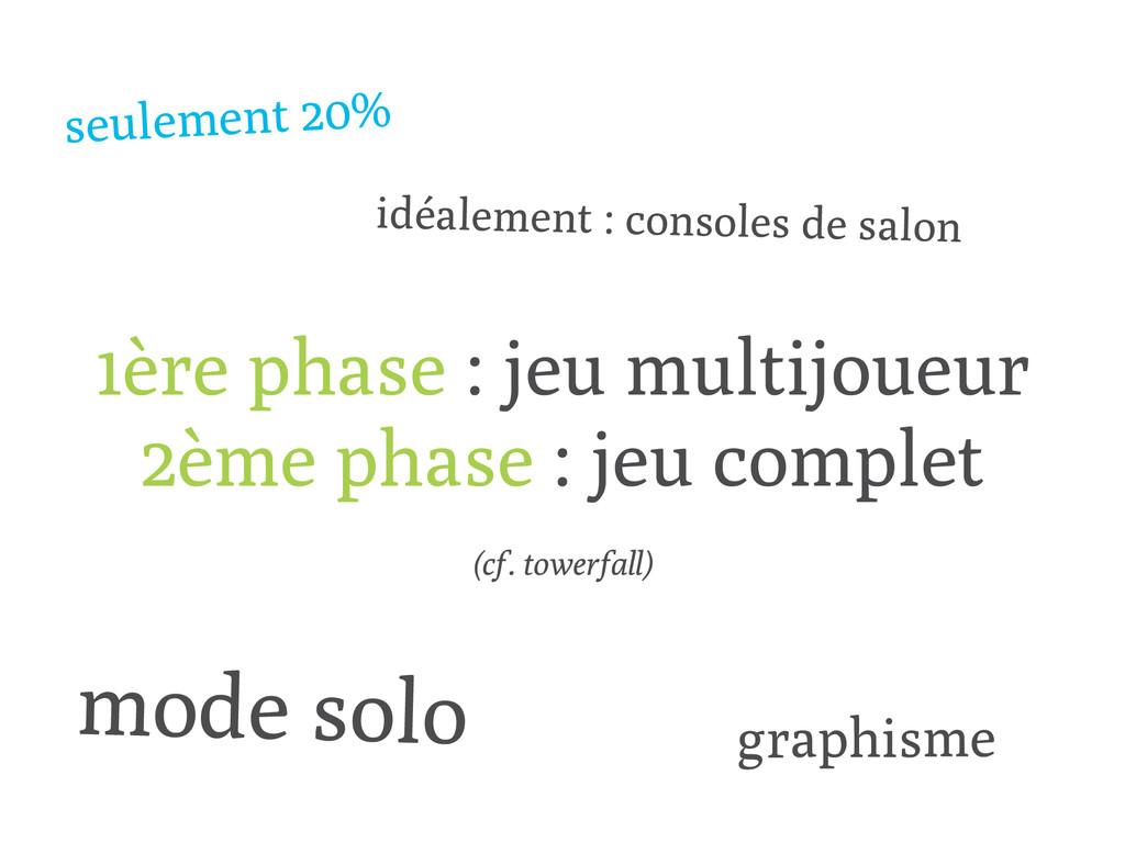 mode solo seulement 20% idéalement : consoles d...