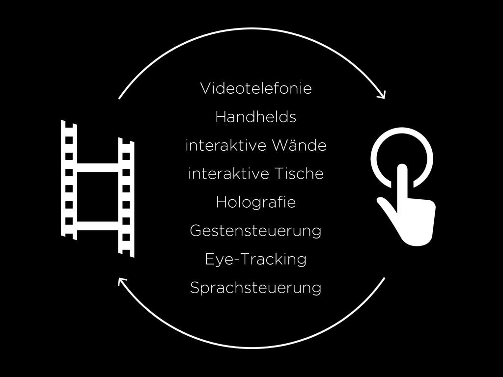 Videotelefonie Handhelds interaktive Wände inte...