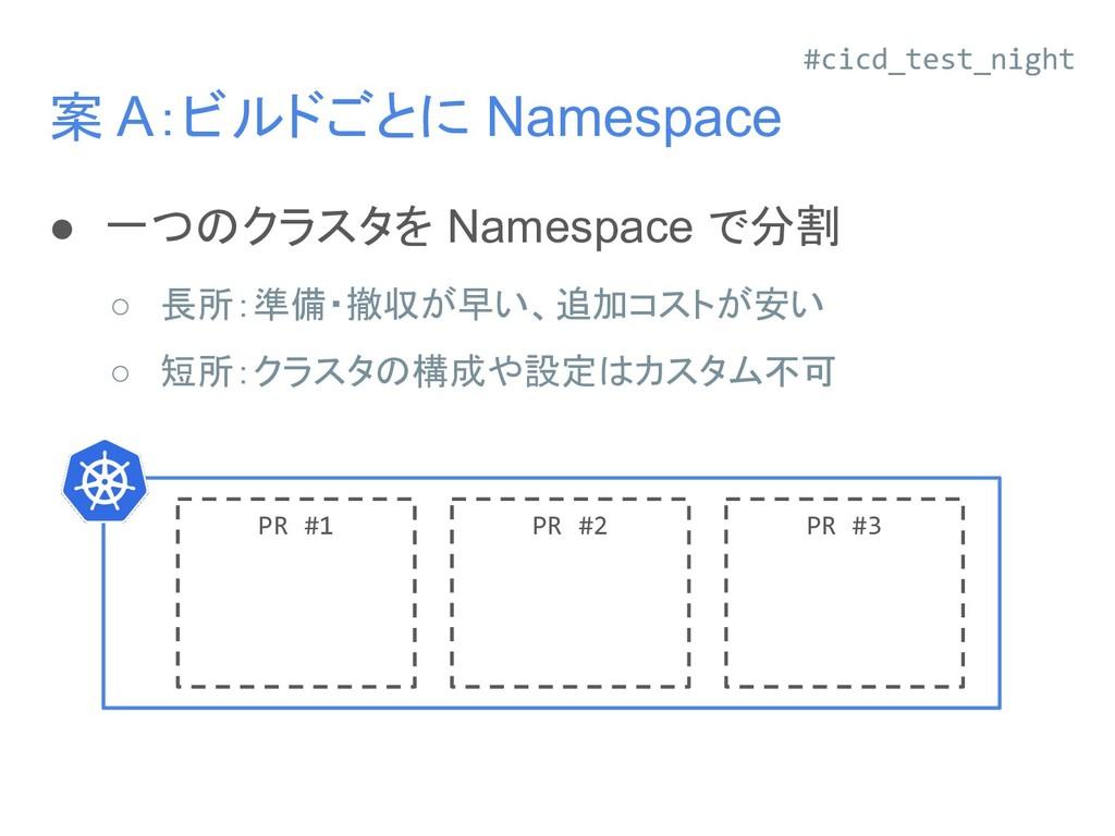 案 A:ビルドごとに Namespace ● 一つのクラスタを Namespace で分割 ○...
