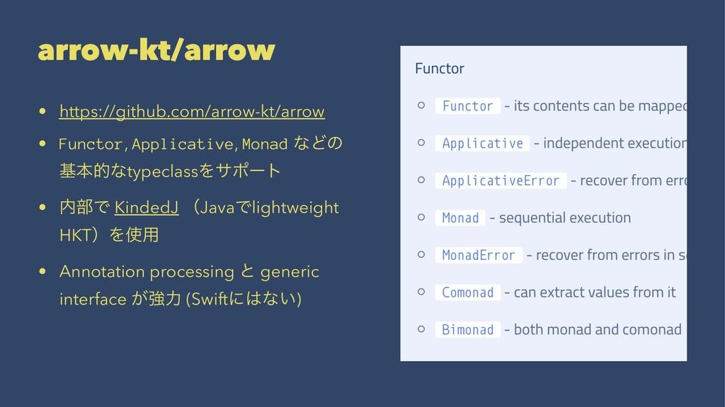 arrow-kt/arrow • https://github.com/arrow-kt/ar...