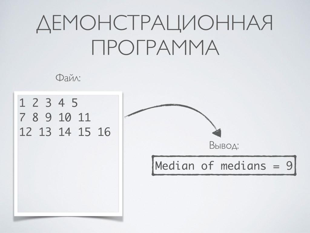ДЕМОНСТРАЦИОННАЯ ПРОГРАММА 1 2 3 4 5 7 8 9 10 1...
