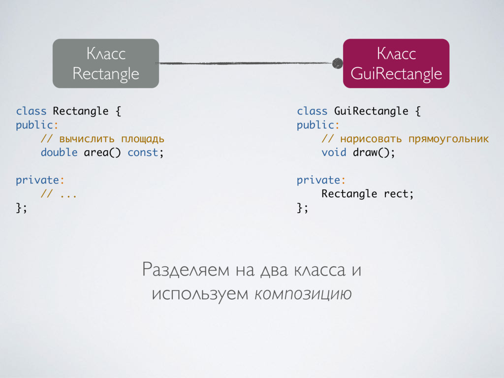 Класс Rectangle Класс GuiRectangle Разделяем на...