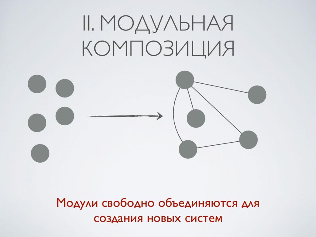 II. МОДУЛЬНАЯ КОМПОЗИЦИЯ Модули свободно объеди...