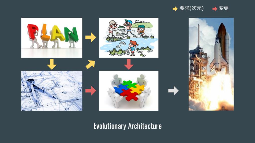 Evolutionary Architecture 要求(次元) 変更