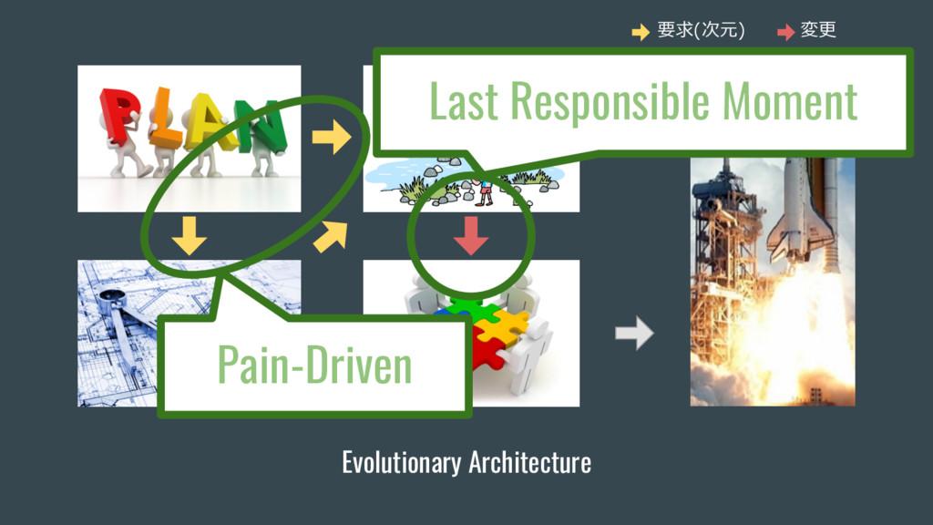 Evolutionary Architecture Pain-Driven Last Resp...