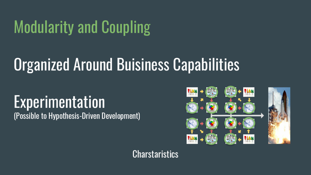 Charstaristics Modularity and Coupling Organize...