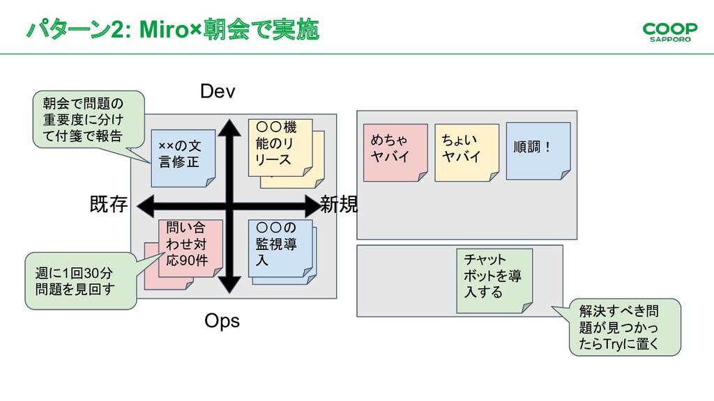 パターン2: Miro×朝会で実施 Dev Ops 新規 既存 朝会で問題の 重要度に分け て...