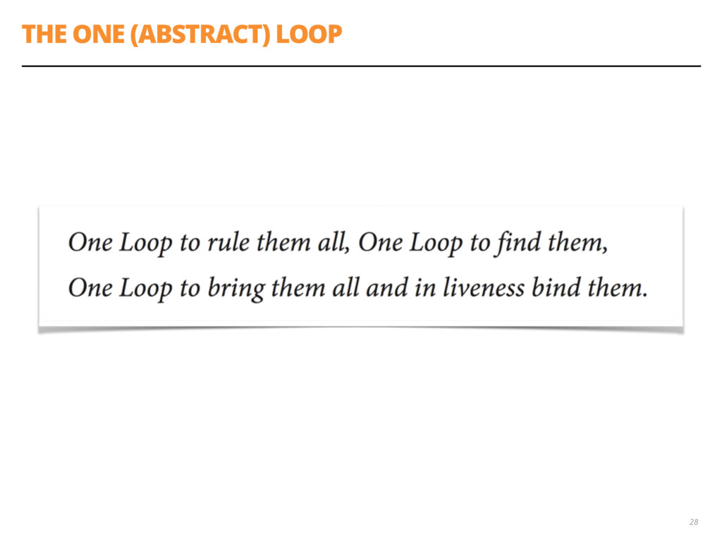 THE ONE (ABSTRACT) LOOP 28