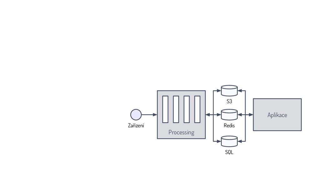Aplikace Processing Redis S3 SQL Zařízení