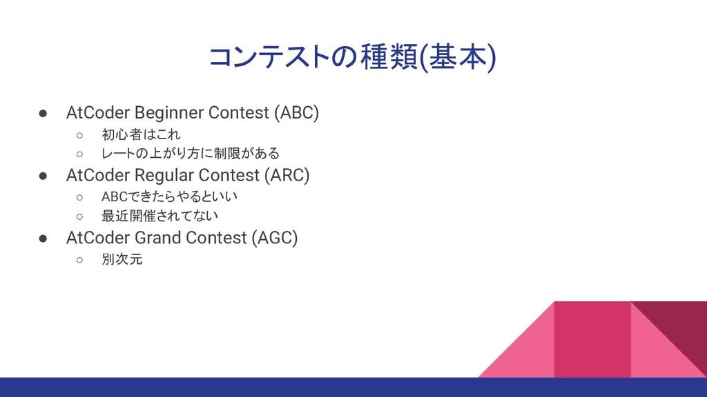 コンテストの種類(基本) ● AtCoder Beginner Contest (ABC) ○...