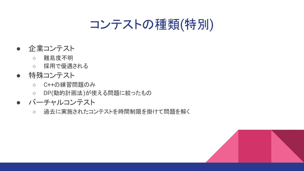 コンテストの種類(特別) ● 企業コンテスト ○ 難易度不明 ○ 採用で優遇される ● 特殊コ...