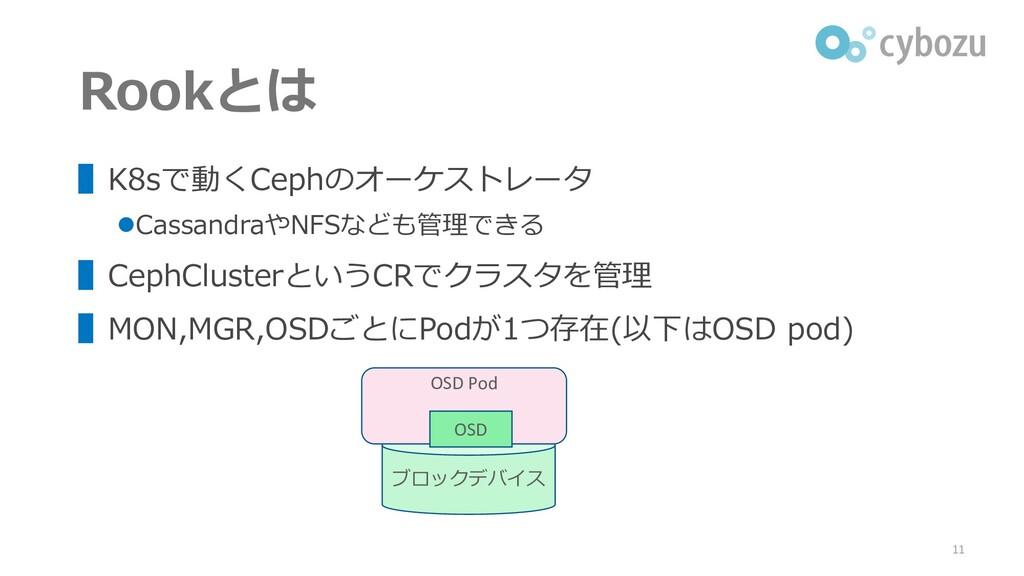 Rookとは ▌K8sで動くCephのオーケストレータ ⚫CassandraやNFSなども管理...