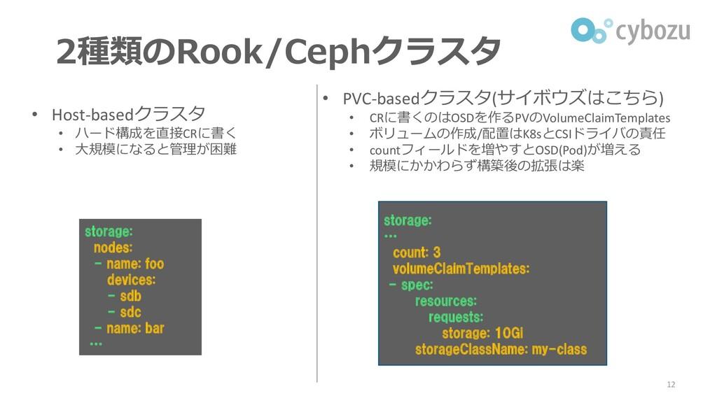 • Host-basedクラスタ • ハード構成を直接CRに書く • 大規模になると管理が困難...