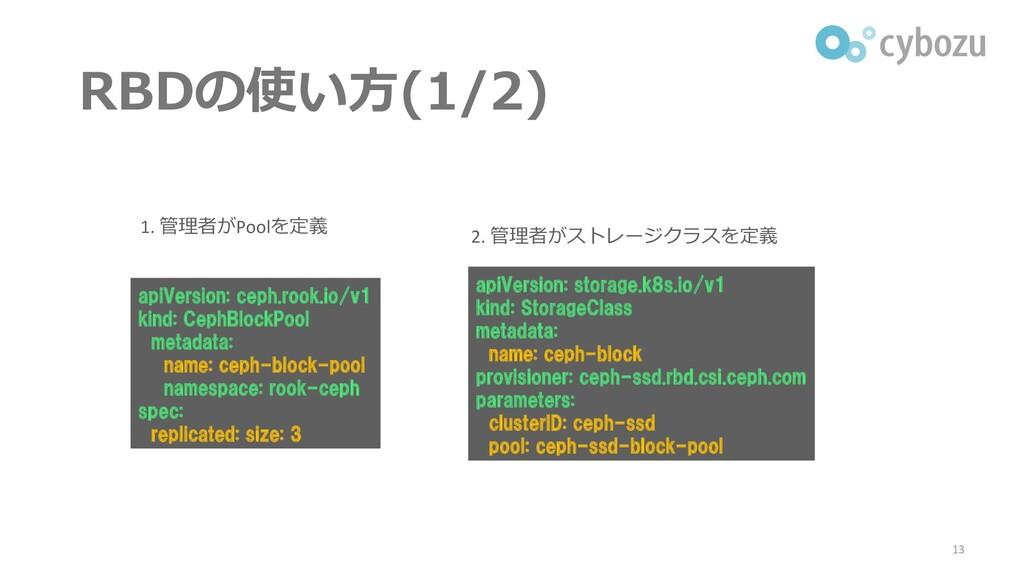 RBDの使い方(1/2) 13 apiVersion: ceph.rook.io/v1 kin...
