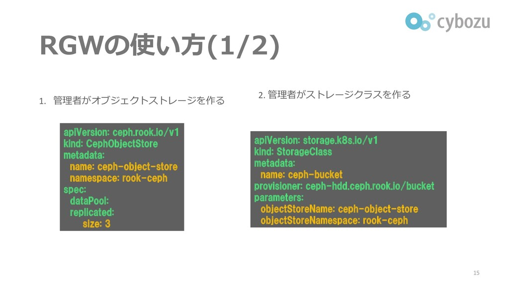 RGWの使い方(1/2) 15 1. 管理者がオブジェクトストレージを作る apiVersio...