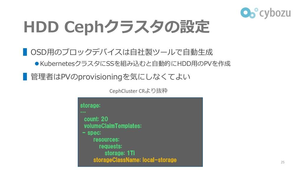 HDD Cephクラスタの設定 ▌OSD用のブロックデバイスは自社製ツールで自動生成 ⚫ Ku...