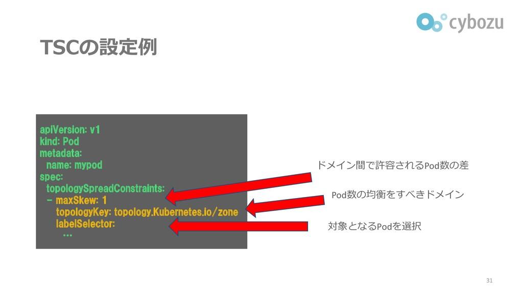 TSCの設定例 31 apiVersion: v1 kind: Pod metadata: n...