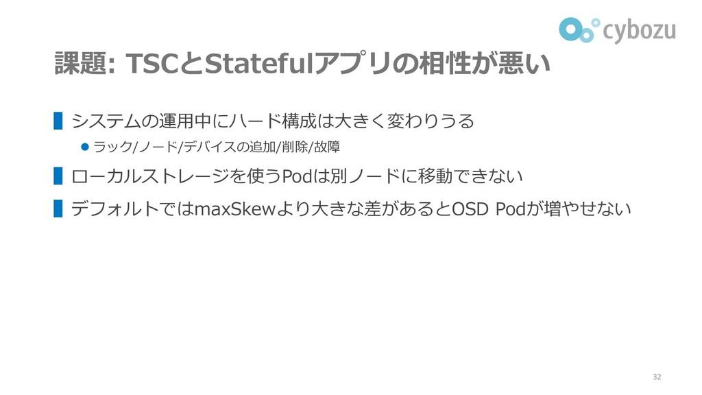 課題: TSCとStatefulアプリの相性が悪い ▌システムの運用中にハード構成は大きく変わ...