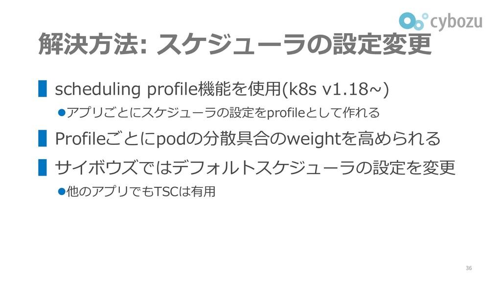 解決方法: スケジューラの設定変更 ▌scheduling profile機能を使用(k8s ...