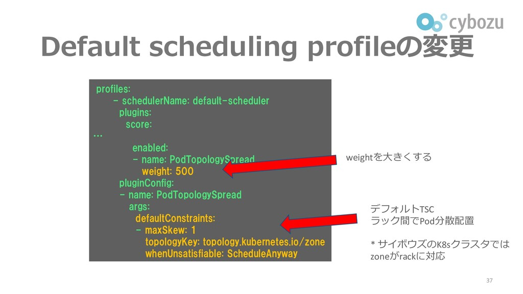 Default scheduling profileの変更 37 profiles: - sc...