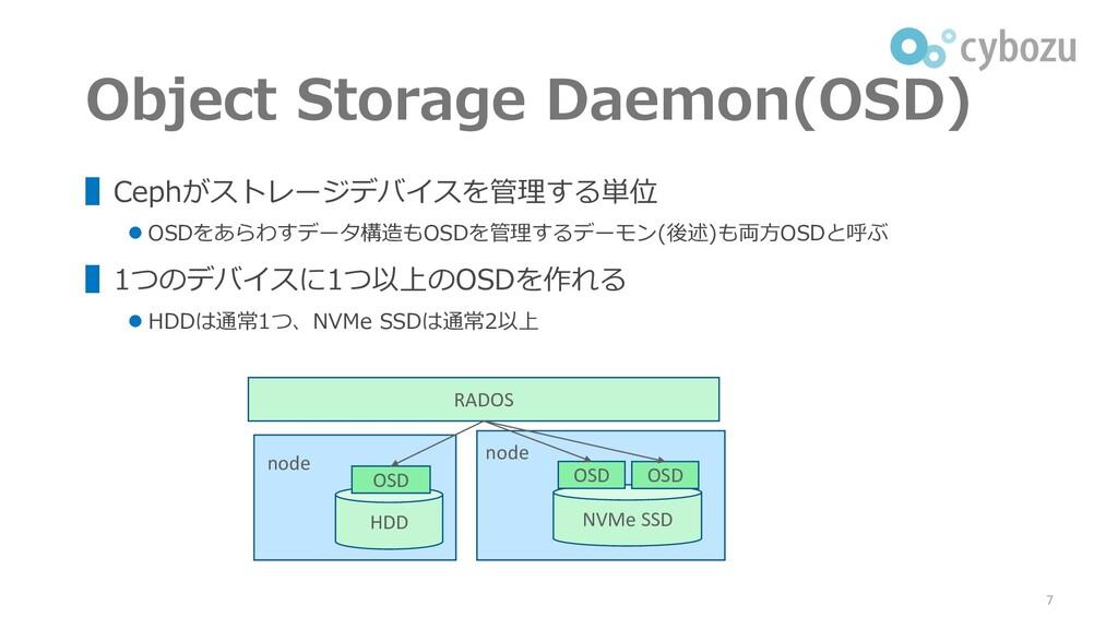 Object Storage Daemon(OSD) ▌Cephがストレージデバイスを管理する...