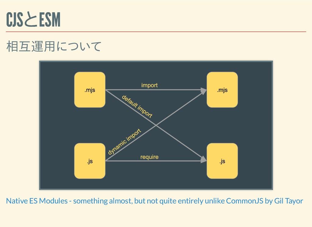 CJSとESM CJSとESM 相互運用について Native ES Modules - so...