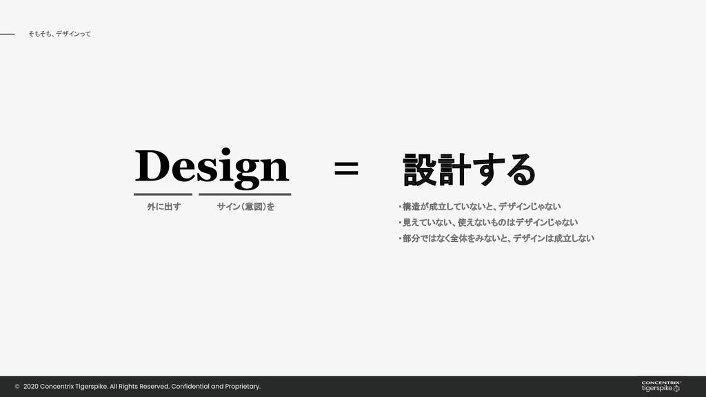 そもそも、デザインって © 2020 Concentrix Tigerspike. All R...