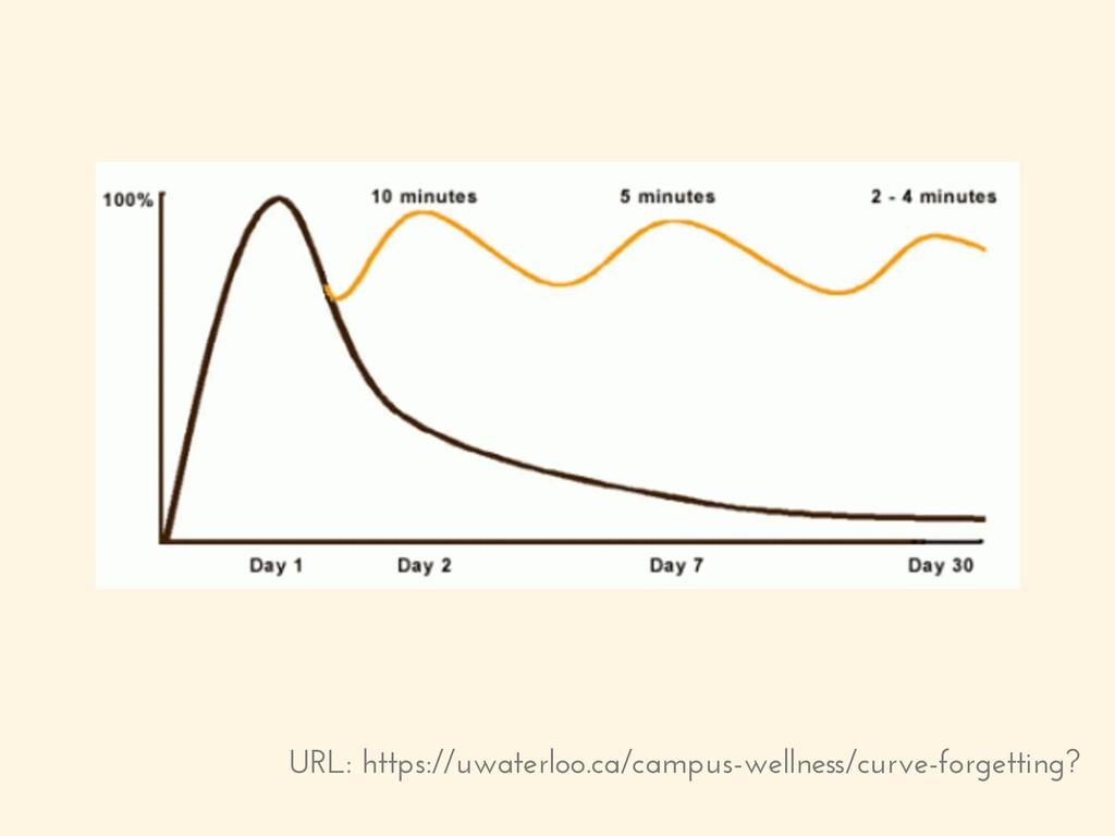 URL: https://uwaterloo.ca/campus-wellness/curve...