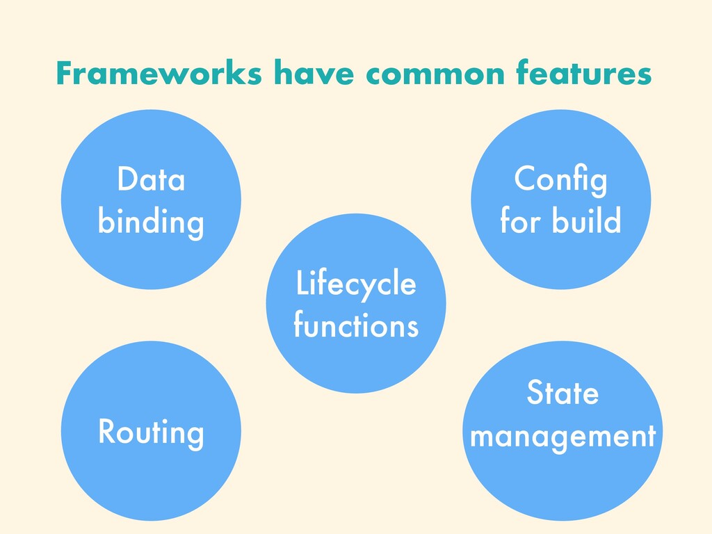 Frameworks have common features Routing Lifecyc...