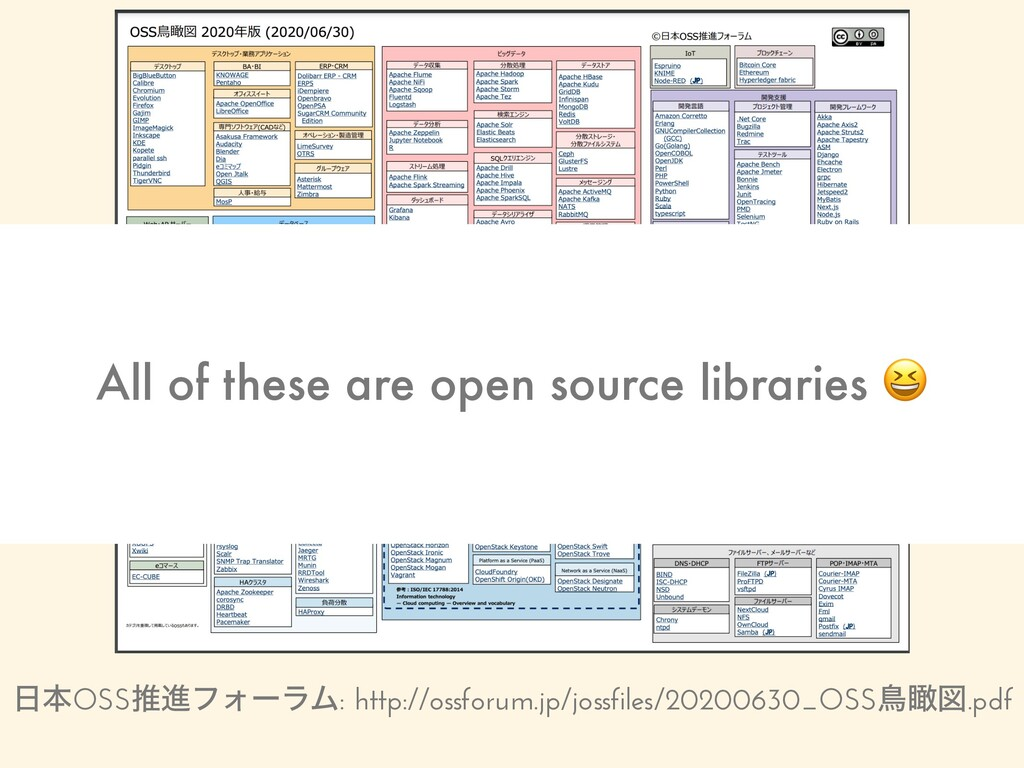 All of these are open source libraries 😆 ຊOSSਪ...