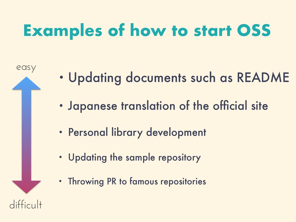 • Updating documents such as README • Japanese ...