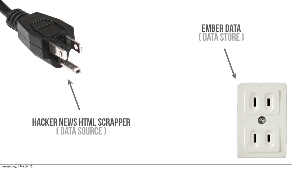 Ember Data ( DATA STORE ) HACKER NEWS HTML SCRA...