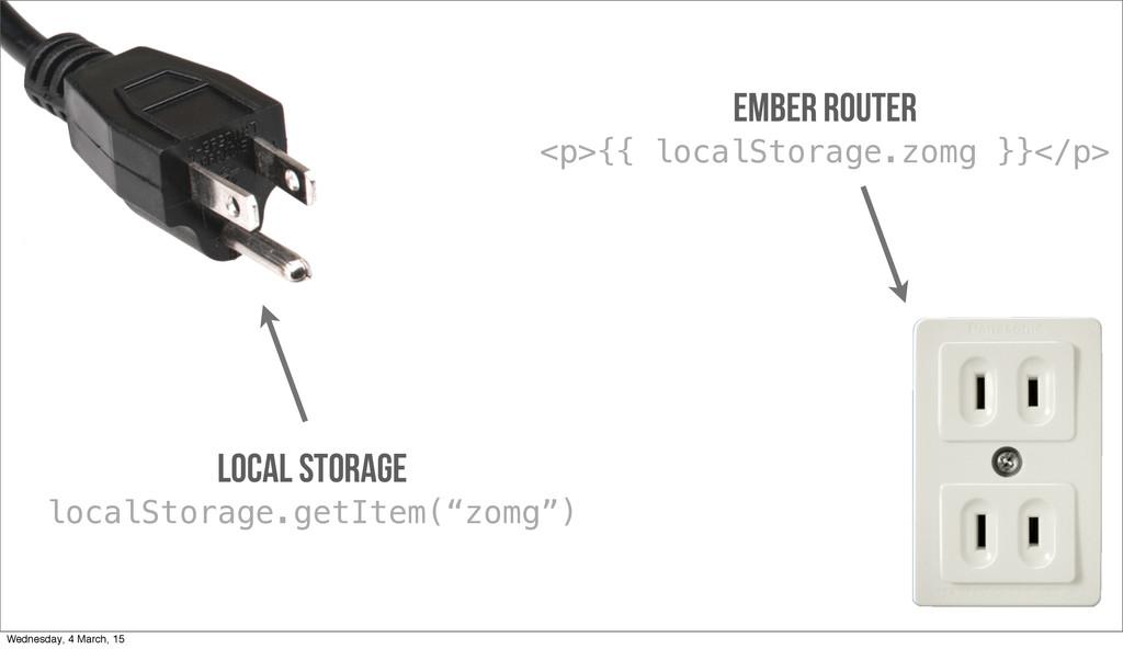 Ember ROUTER <p>{{ localStorage.zomg }}</p> LOC...