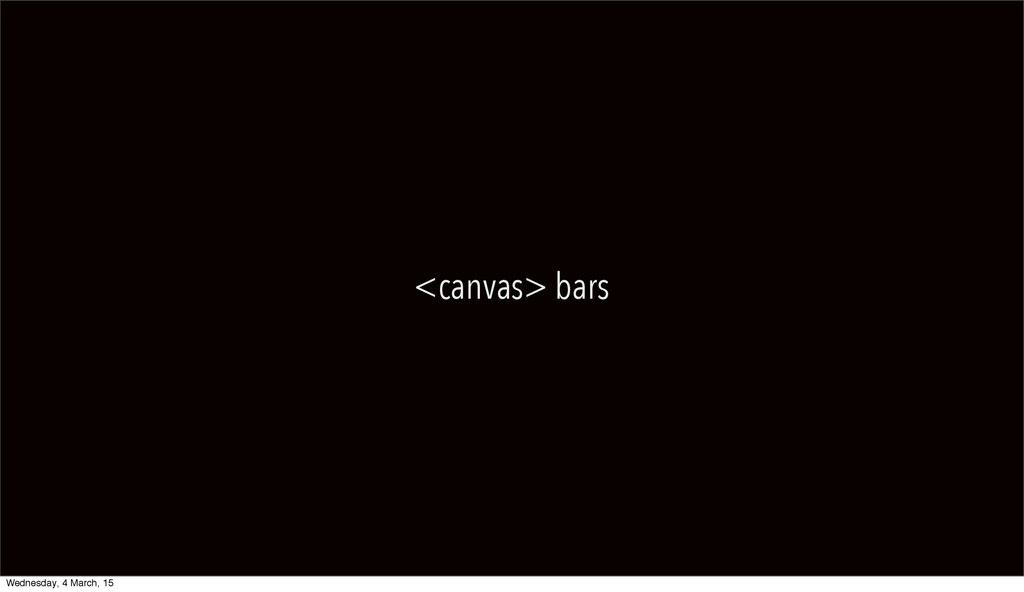 <canvas> bars Wednesday, 4 March, 15