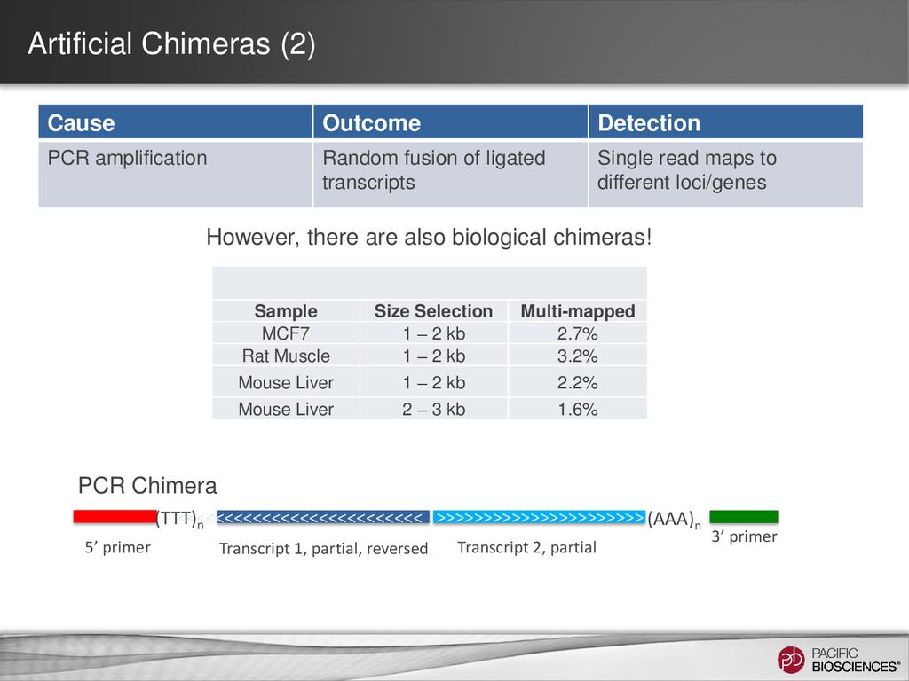 Artificial Chimeras (2) Cause Outcome Detection...
