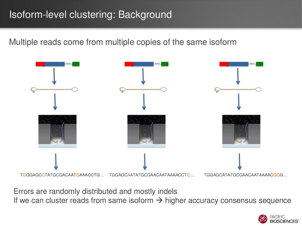 Isoform-level clustering: Background Multiple r...