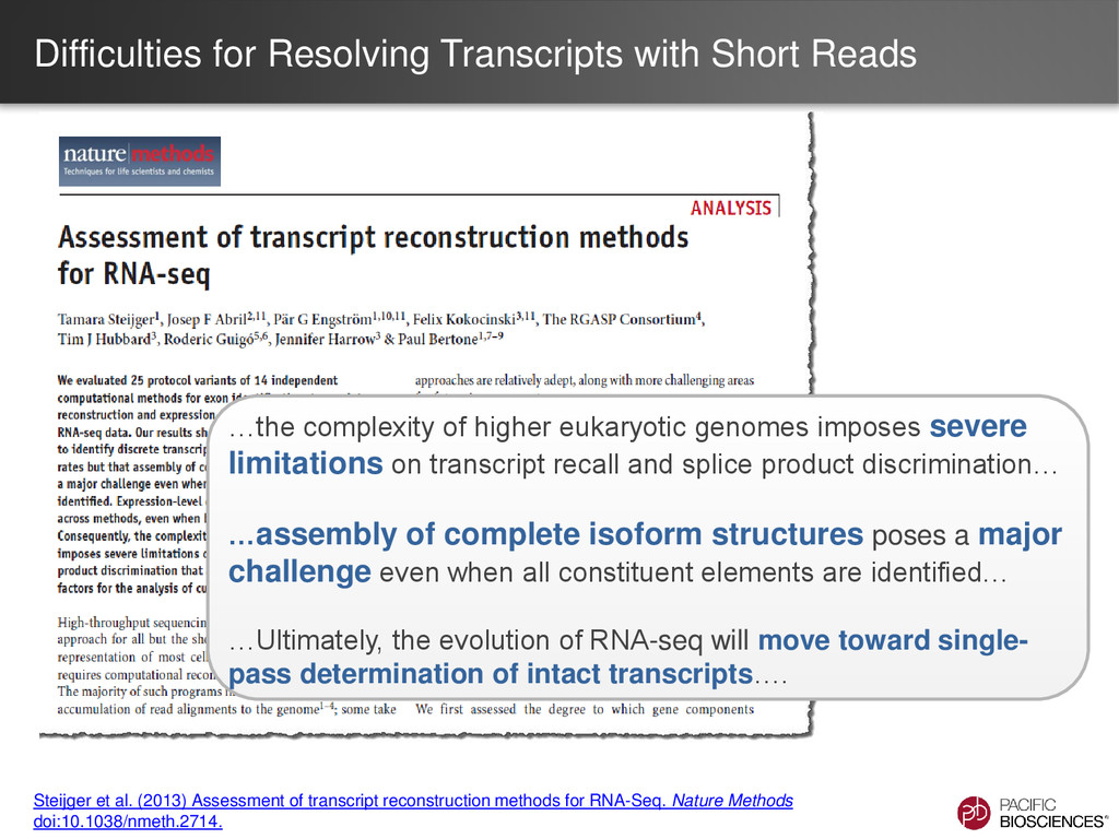 Difficulties for Resolving Transcripts with Sho...