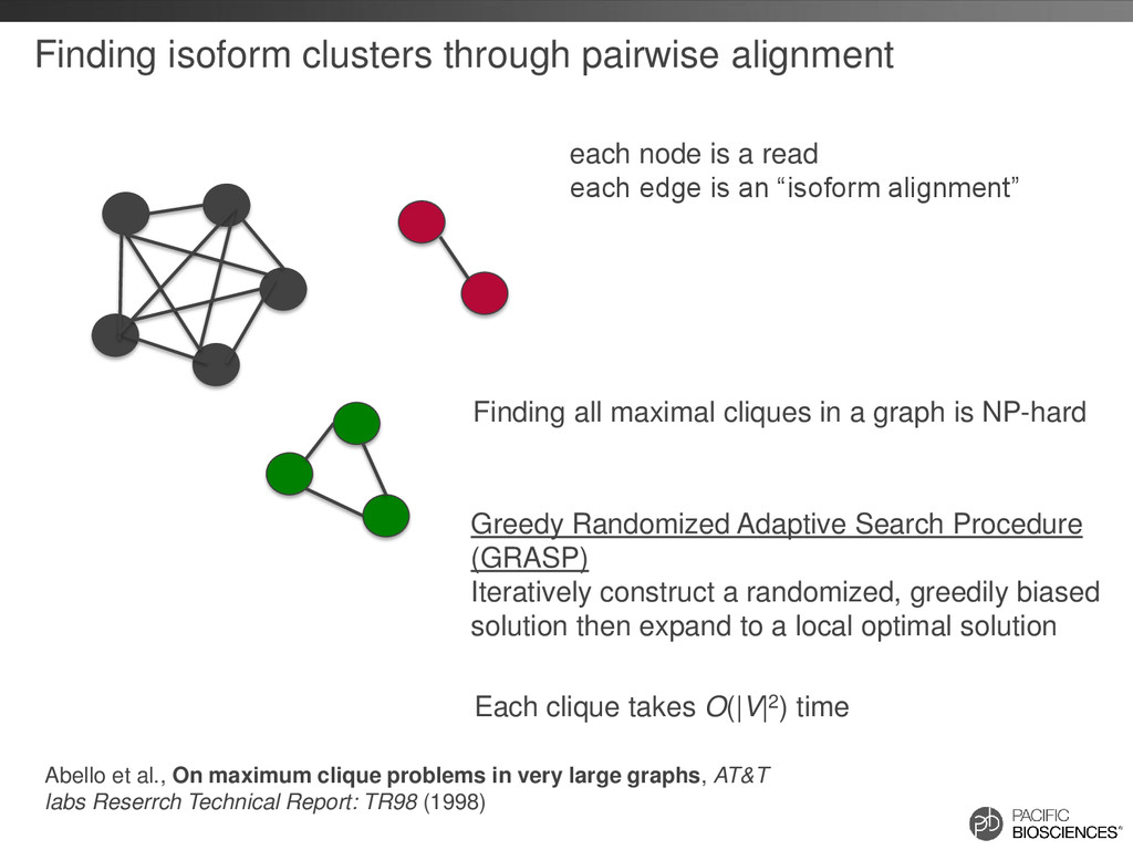 Finding isoform clusters through pairwise align...