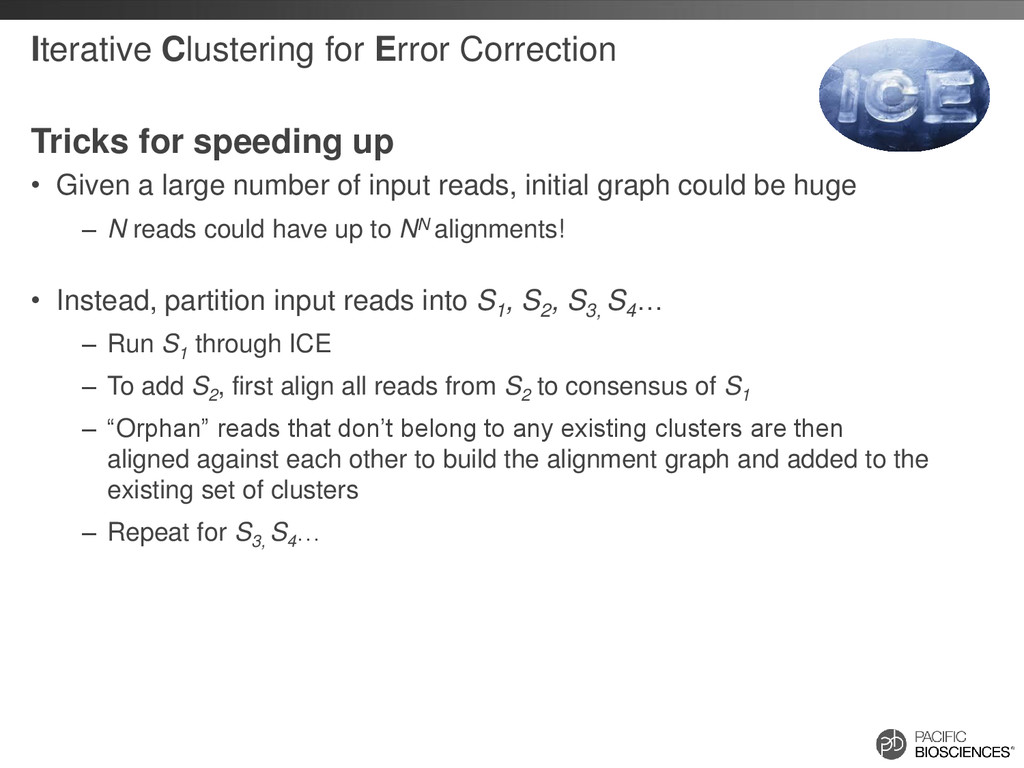 Iterative Clustering for Error Correction Trick...