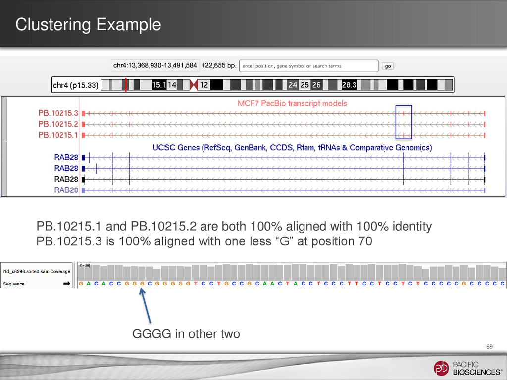 Clustering Example 69 PB.10215.1 and PB.10215.2...