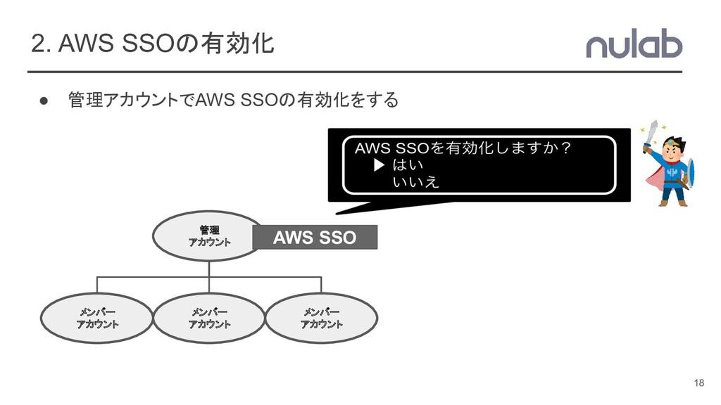 2. AWS SSOの有効化 ● 管理アカウントでAWS SSOの有効化をする 18 メンバー...