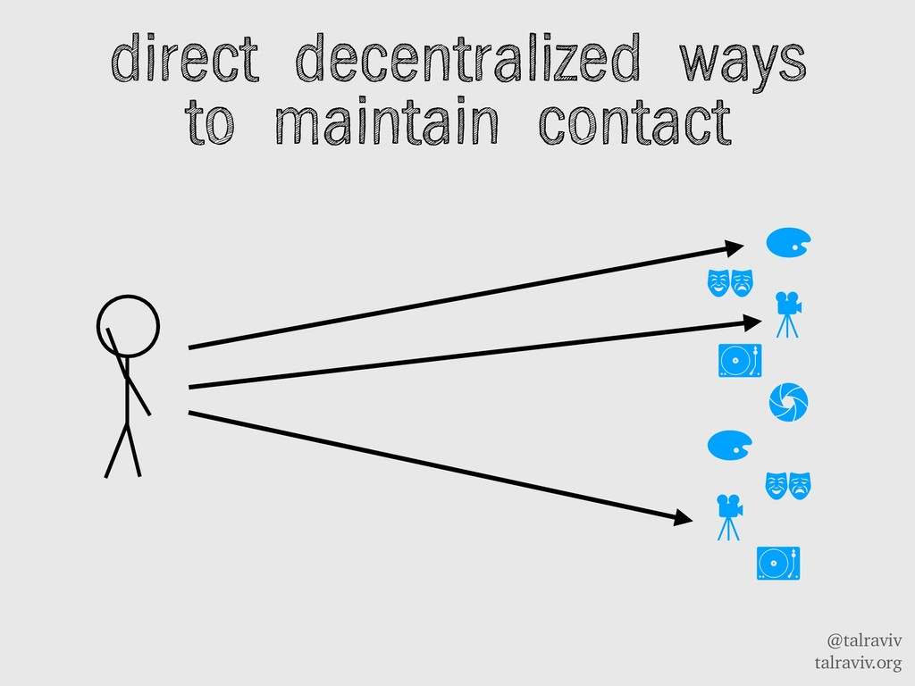 @talraviv talraviv.org direct decentralized way...