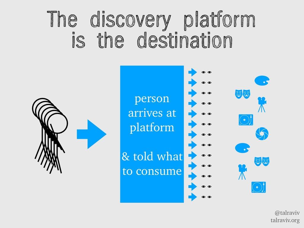 @talraviv talraviv.org The discovery platform i...