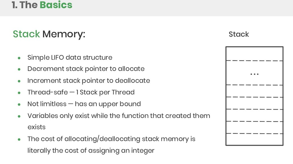 Stack Memory: ● Simple LIFO data structure ● De...