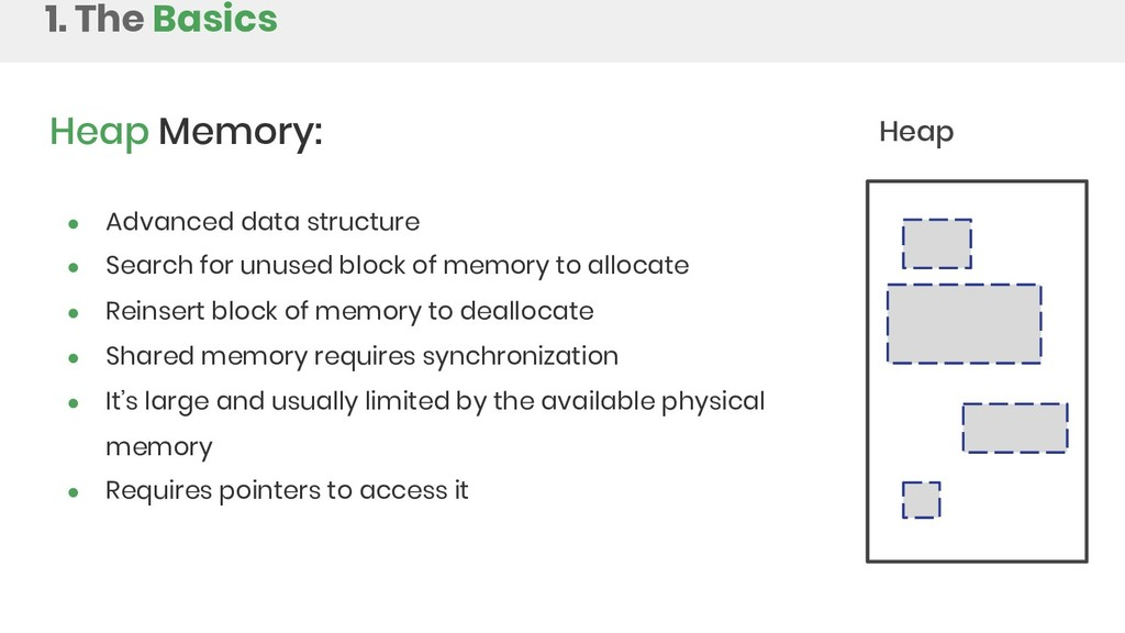 Heap Memory: ● Advanced data structure ● Search...